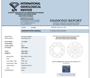 IGI Diamond Grading Report